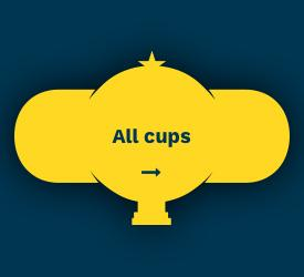 Cups All Cups